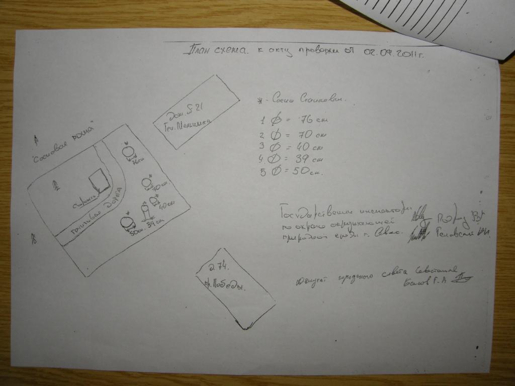 Акт проверки 02.09.2011 3 страница