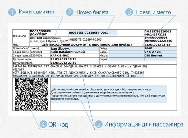 Билеты на самолет из киева в севастополь купить билет на самолет усть каменогорск алматы