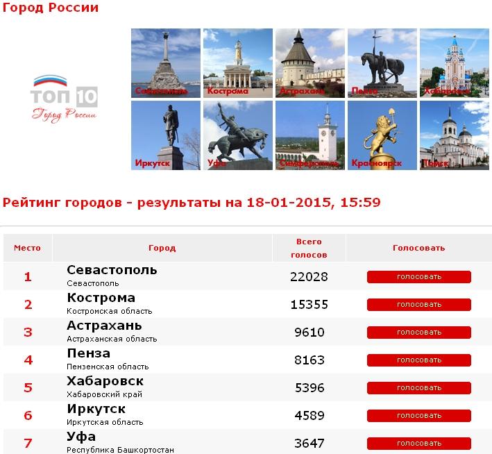 Севастопольские новости