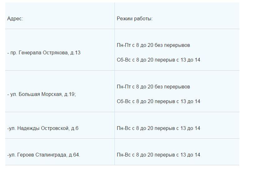 как сделать свой сайт ucoz знаменитым