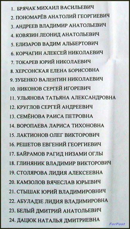 состояли членами органов: