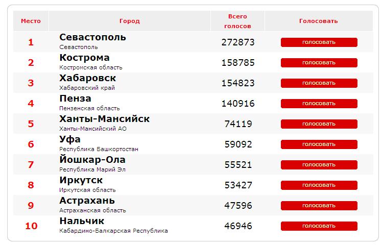 Новости кирилловского района вологодской области происшествия