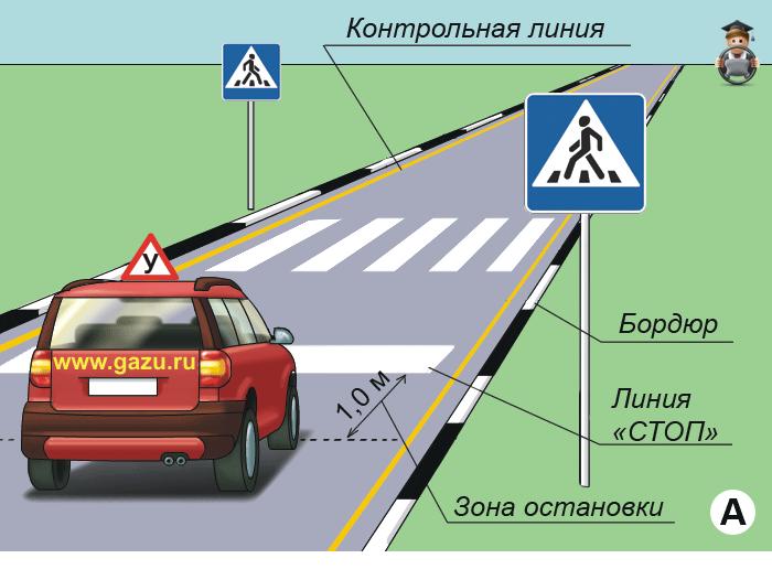 штраф за проезд под знаком сквозное движение