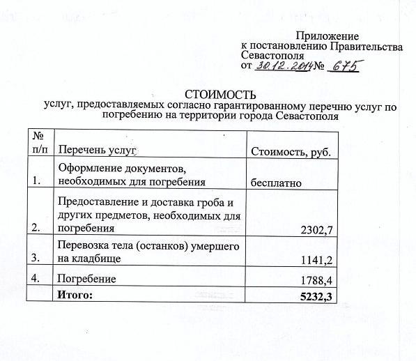 В таганроге ростовской области компанию похоронно-ритуальные услуги уличили в незаконном навязывании дополнительных