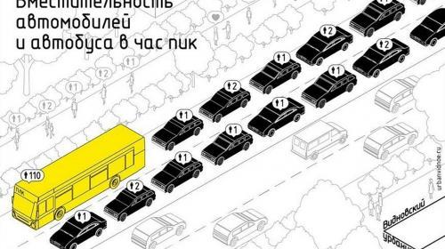 ForPost- Севастопольцам пора менять менталитет