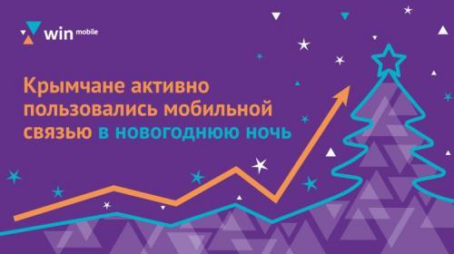 ForPost- Крымчане активно пользовались мобильной связью в новогоднюю ночь
