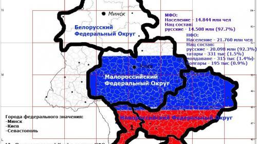 ForPost- В Киеве требуют от Запада объявить Белоруссию «красной линией» для Путина