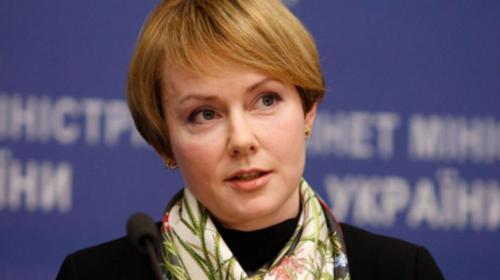 ForPost - На Украине представили план победы над «Северным потоком – 2»