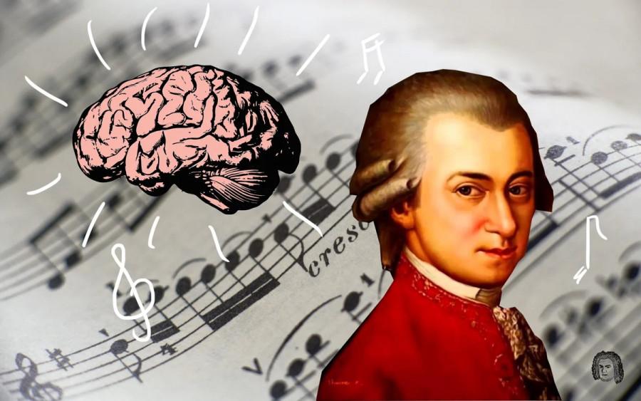 ForPost - Новости : Музыка Моцарта оказалась способна подавлять симптомы эпилепсии у человека