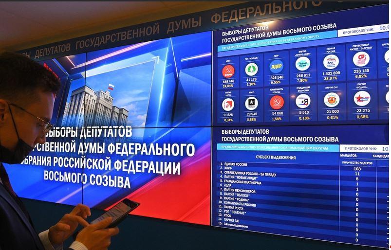 ForPost - Новости : ЦИК отверг претензии к онлайн-голосованию и признал выборы в Госдуму состоявшимися