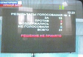 ForPost - Новости : Севастополь не будет избирать губернатора
