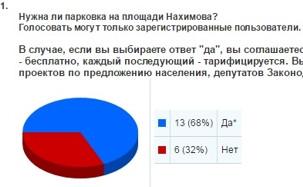 Севастополь сайт правительства севастополя посоветуйте хостинг файлов