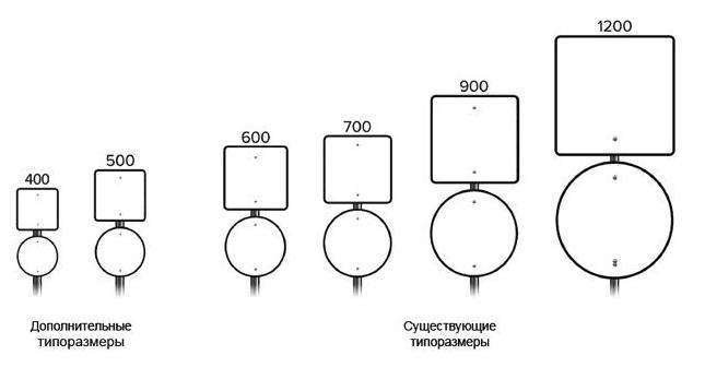 Севастополь примеривается к «знакам для гномов»
