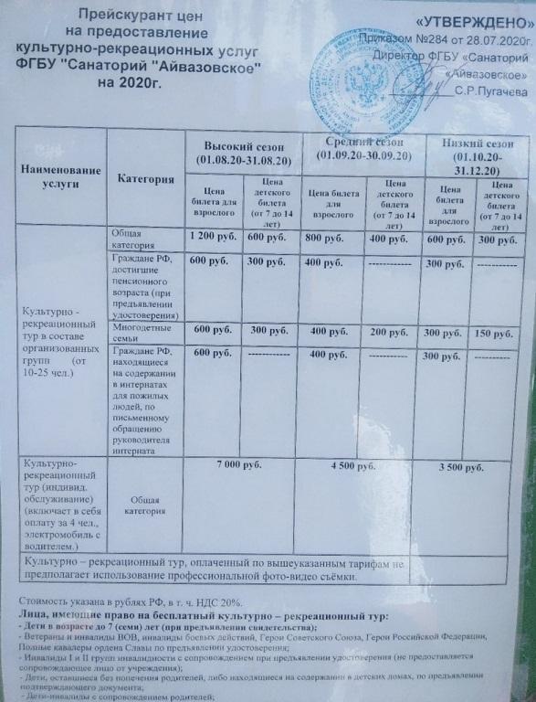 Парк Айвазовского в Партените становится недосягаемым для туристов и местных